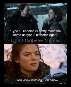 Wie es gibt Unterschiede zwischen Typ1 und Typ2 Diabetes?